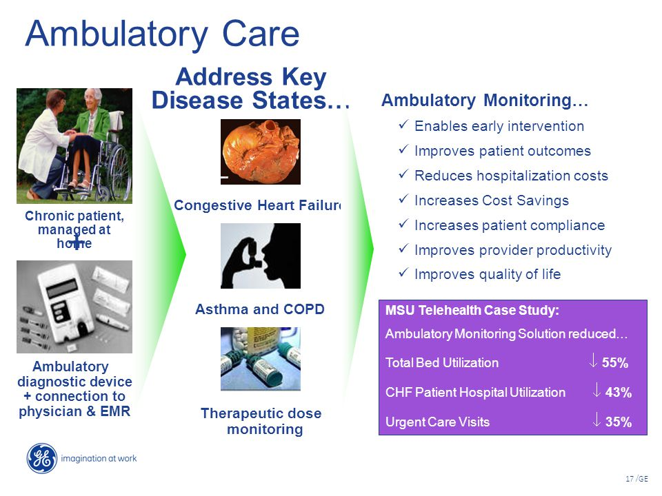 17 /GE Ambulatory Care Chronic patient, managed at home Congestive Heart Failure Ambulatory diagnostic device + connection to physician & EMR Asthma and COPD Therapeutic dose monitoring + Address Key Disease States… Ambulatory Monitoring… Enables early intervention Improves patient outcomes Reduces hospitalization costs Increases Cost Savings Increases patient compliance Improves provider productivity Improves quality of life MSU Telehealth Case Study: Ambulatory Monitoring Solution reduced… Total Bed Utilization  55% CHF Patient Hospital Utilization  43% Urgent Care Visits  35%
