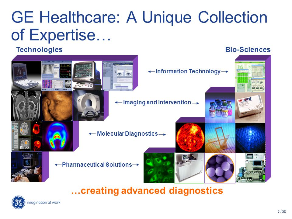 3 /GE TechnologiesBio-Sciences Molecular Diagnostics Information Technology Pharmaceutical Solutions Imaging and Intervention GE Healthcare: A Unique Collection of Expertise… …creating advanced diagnostics