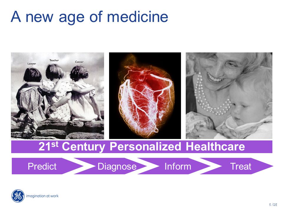 5 /GE A new age of medicine 21 st Century Personalized Healthcare Predict Diagnose Inform Treat