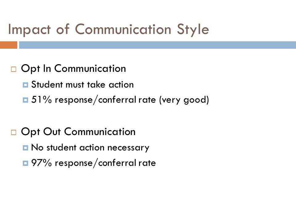 Impact of Communication Style  Opt In Communication  Student must take action  51% response/conferral rate (very good)  Opt Out Communication  No student action necessary  97% response/conferral rate