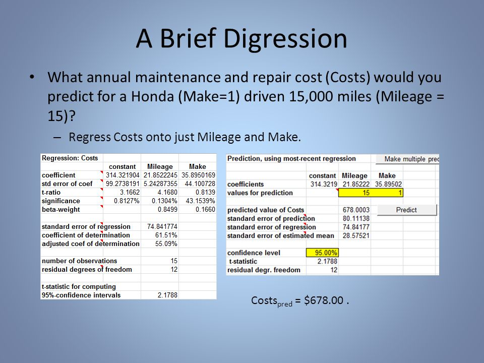 A Brief Digression What annual maintenance and repair cost (Costs) would you predict for a Honda (Make=1) driven 15,000 miles (Mileage = 15).