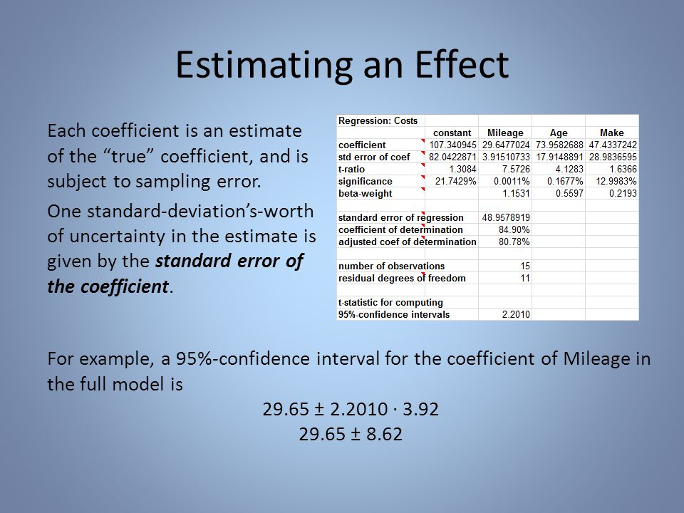 Estimating an Effect Each coefficient is an estimate of the true coefficient, and is subject to sampling error.