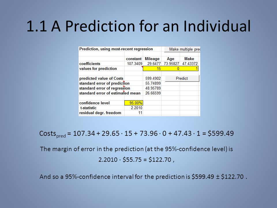 1.1 A Prediction for an Individual Costs pred = 107.34 + 29.65 · 15 + 73.96 · 0 + 47.43 · 1 = $599.49 The margin of error in the prediction (at the 95%-confidence level) is 2.2010 · $55.75 = $122.70, And so a 95%-confidence interval for the prediction is $599.49 ± $122.70.