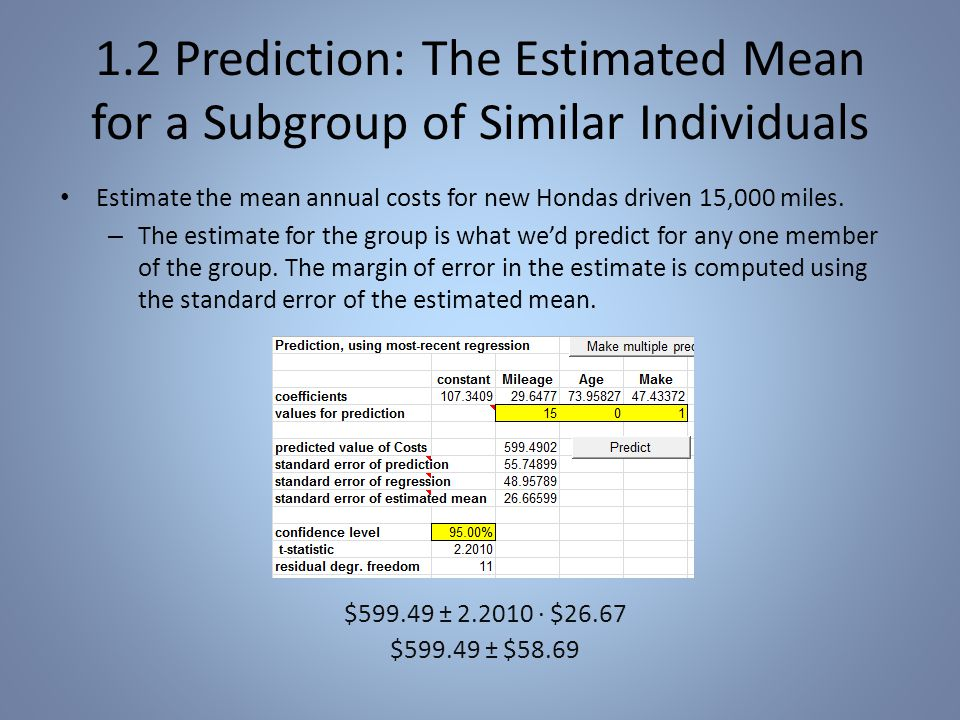 1.2 Prediction: The Estimated Mean for a Subgroup of Similar Individuals $599.49 ± 2.2010 · $26.67 $599.49 ± $58.69 Estimate the mean annual costs for new Hondas driven 15,000 miles.