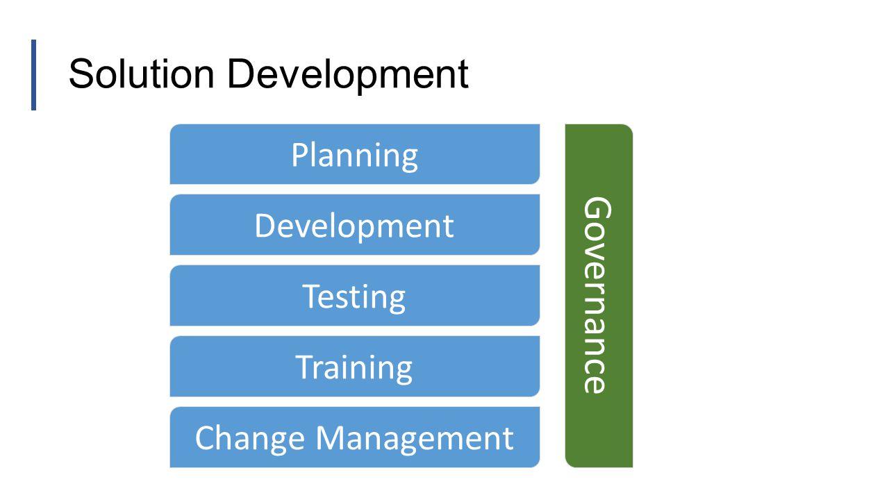 Solution Development Planning Development Testing Governance Training Change Management