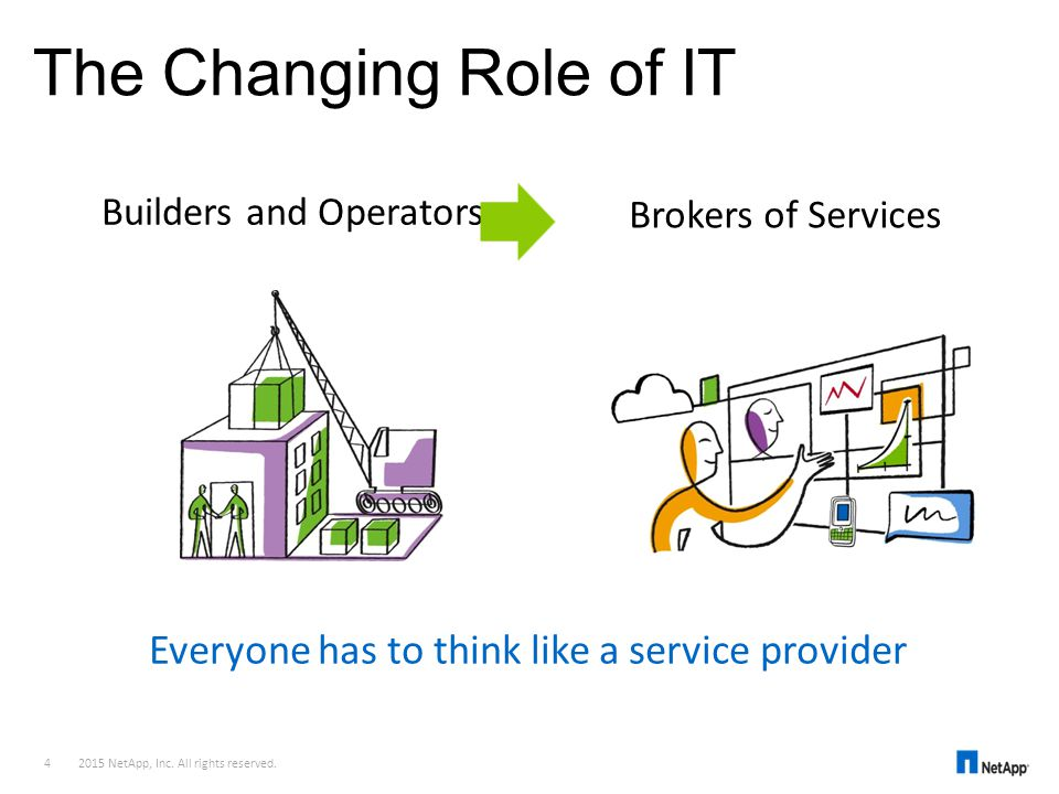 The Changing Role of IT Everyone has to think like a service provider Builders and Operators Brokers of Services 2015 NetApp, Inc. All rights reserved