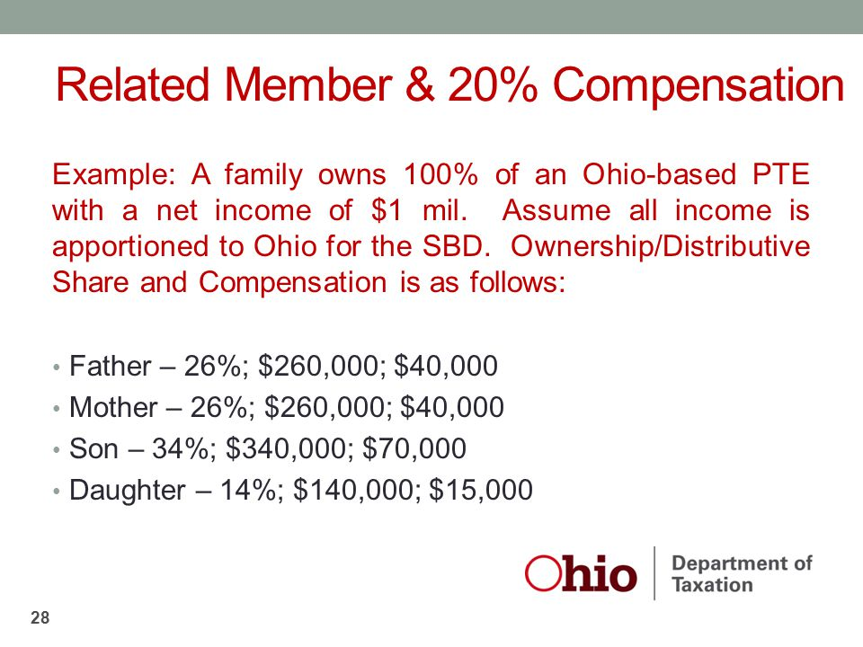 Related Member & 20% Compensation Example: A family owns 100% of an Ohio-based PTE with a net income of $1 mil. Assume all income is apportioned to Oh