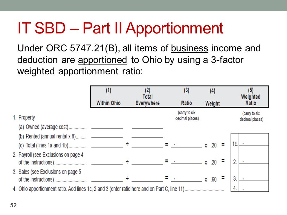 IT SBD – Part II Apportionment Under ORC 5747.21(B), all items of business income and deduction are apportioned to Ohio by using a 3-factor weighted a