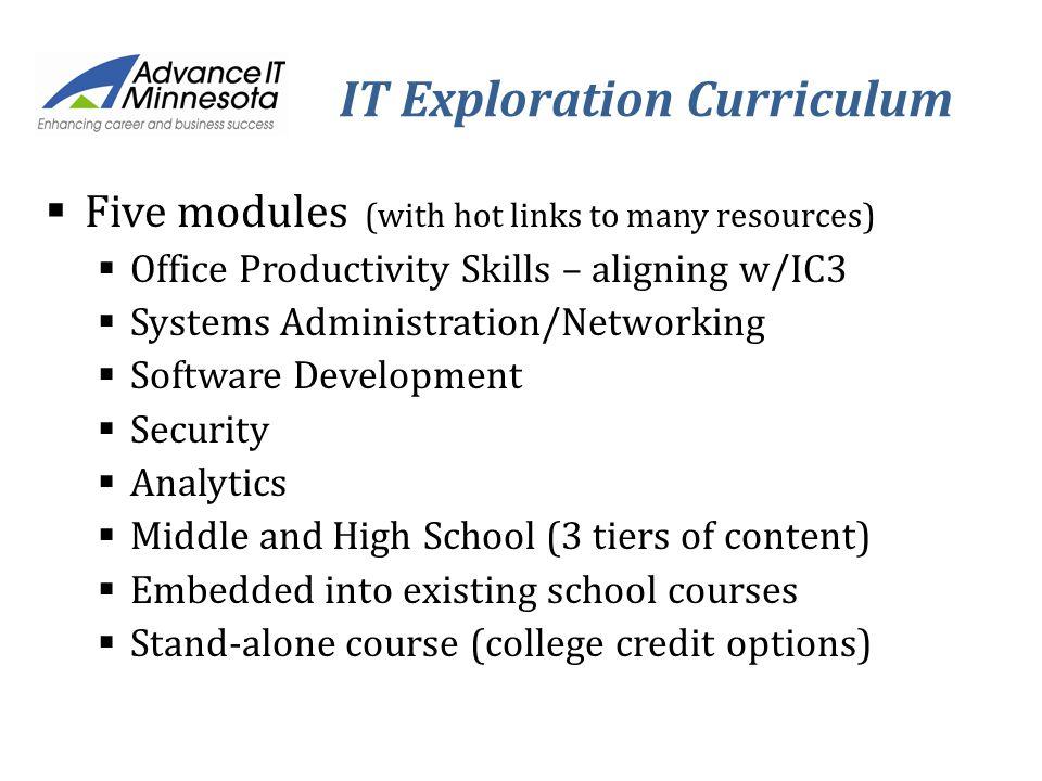 IT Exploration Teacher Portal Demonstration