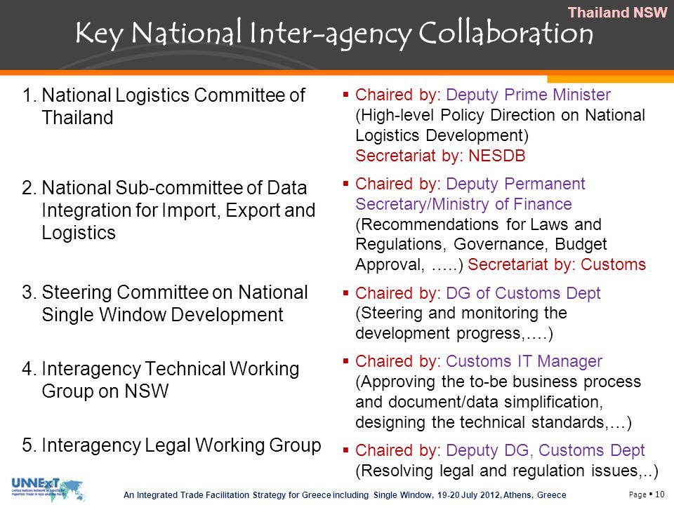 Page  10 An Integrated Trade Facilitation Strategy for Greece including Single Window, 19-20 July 2012, Athens, Greece Key National Inter-agency Collaboration 1.National Logistics Committee of Thailand 2.National Sub-committee of Data Integration for Import, Export and Logistics 3.Steering Committee on National Single Window Development 4.Interagency Technical Working Group on NSW 5.Interagency Legal Working Group  Chaired by: Deputy Prime Minister (High-level Policy Direction on National Logistics Development) Secretariat by: NESDB  Chaired by: Deputy Permanent Secretary/Ministry of Finance (Recommendations for Laws and Regulations, Governance, Budget Approval, …..) Secretariat by: Customs  Chaired by: DG of Customs Dept (Steering and monitoring the development progress,….)  Chaired by: Customs IT Manager (Approving the to-be business process and document/data simplification, designing the technical standards,…)  Chaired by: Deputy DG, Customs Dept (Resolving legal and regulation issues,..) Thailand NSW