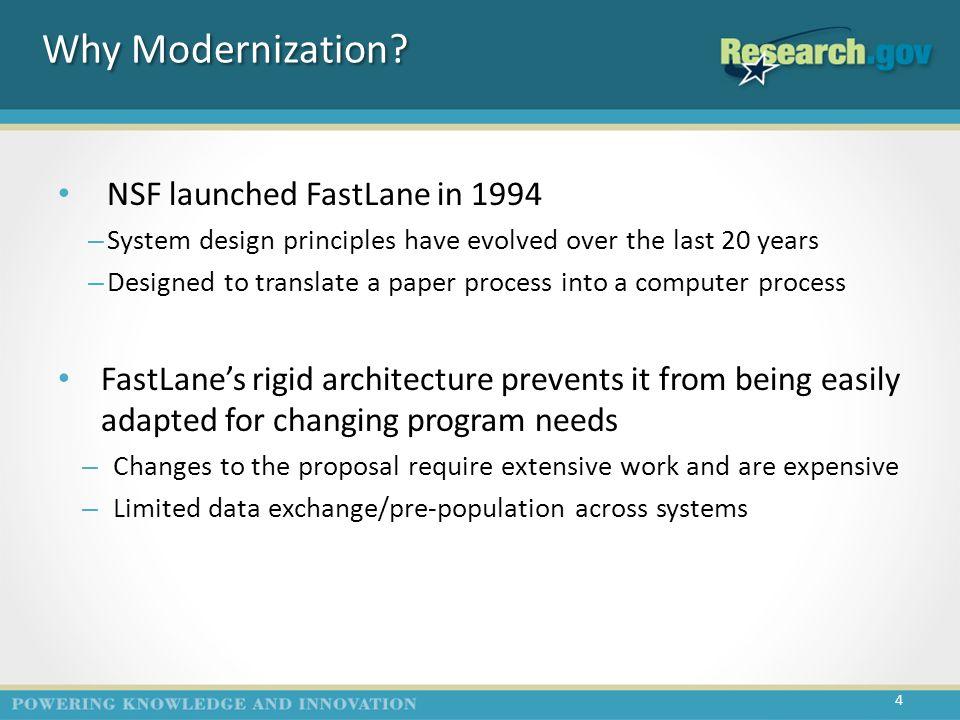 Why Modernization.