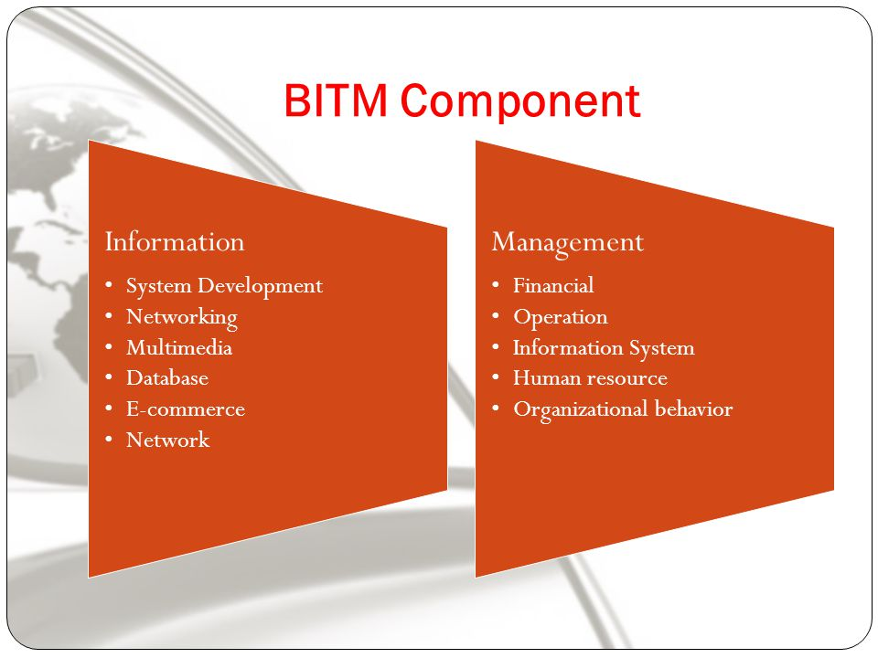 Facts and Figures about BITM @OUM First offered in Jan 2002 One of the pioneer programs at OUM Total of 516 learners graduated Total of 427 active learners in the program Have international learners in AIT Ghana More than 100 part time tutors in the program Dedicated 12 internal lecturers in overseeing the program Received full accreditation from MQA in Feb 2008 Recognised by JPA