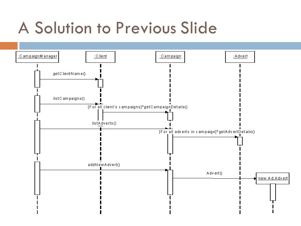 A Solution to Previous Slide