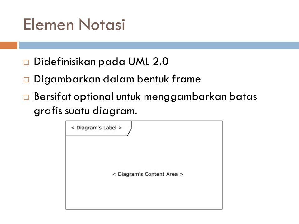 Elemen Notasi  Didefinisikan pada UML 2.0  Digambarkan dalam bentuk frame  Bersifat optional untuk menggambarkan batas grafis suatu diagram.
