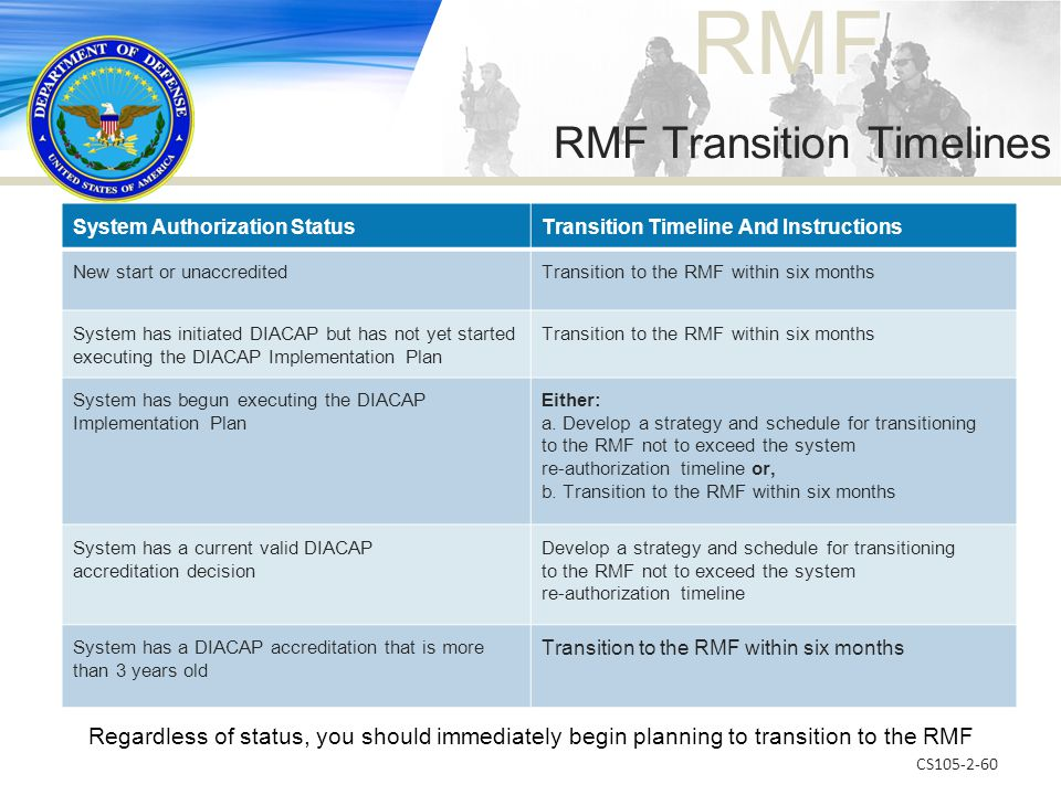 RMF CS105-2-60 UNCLASSIFIED System Authorization StatusTransition Timeline And Instructions New start or unaccreditedTransition to the RMF within six