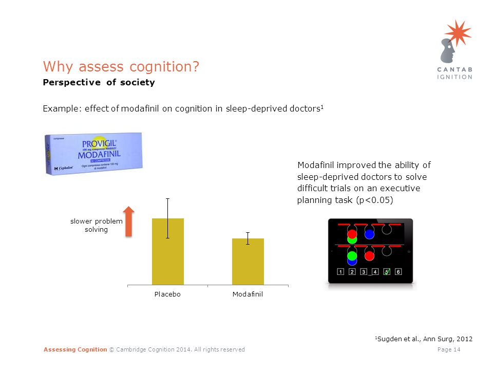 Assessing Cognition © Cambridge Cognition 2014. All rights reservedPage 14 Why assess cognition.