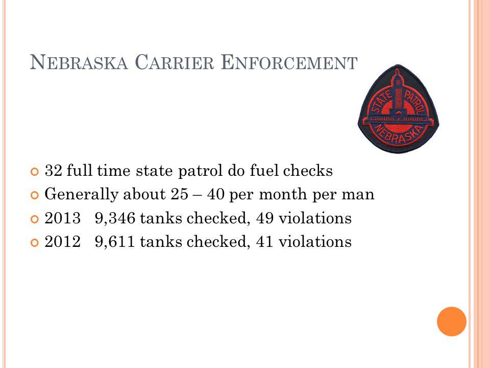 N EBRASKA C ARRIER E NFORCEMENT 32 full time state patrol do fuel checks Generally about 25 – 40 per month per man 2013 9,346 tanks checked, 49 violat