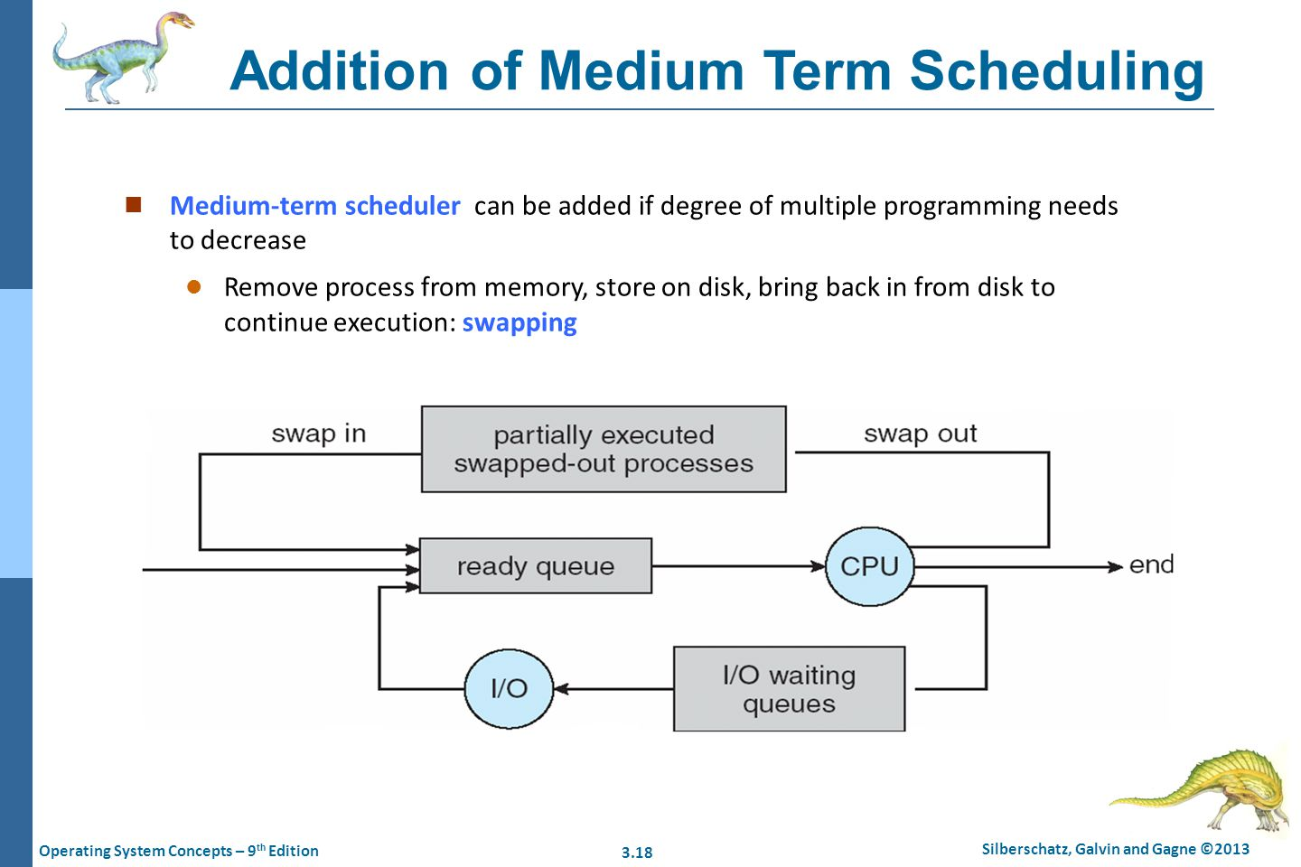 3.18 Silberschatz, Galvin and Gagne ©2013 Operating System Concepts – 9 th Edition Addition of Medium Term Scheduling n Medium-term scheduler can be a