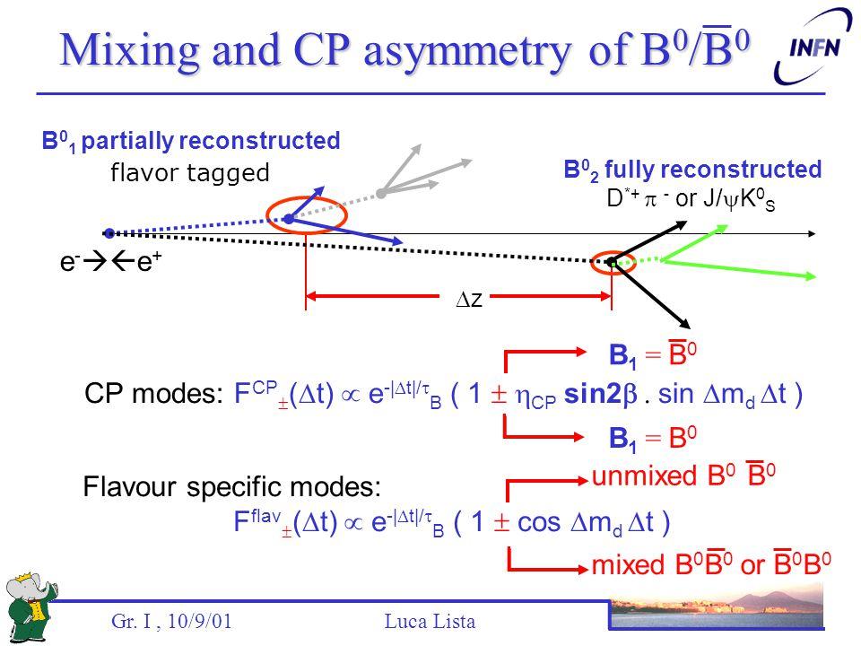 Gr. I, 10/9/01 Luca Lista CP modes: F CP  (  t)  e -|  t|/  B ( 1   CP sin2  sin  m d  t ) Flavour specific modes: F flav  (  t)  e -|
