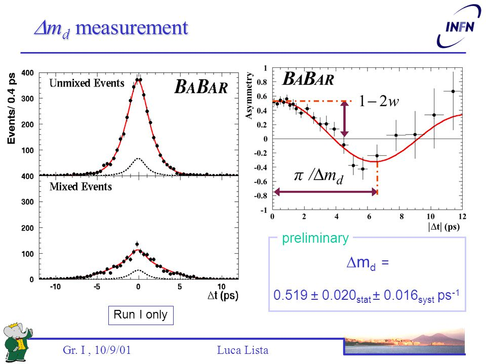 Gr. I, 10/9/01 Luca Lista  m d measurement  m d = 0.519 ± 0.020 stat ± 0.016 syst ps -1 preliminary Run I only