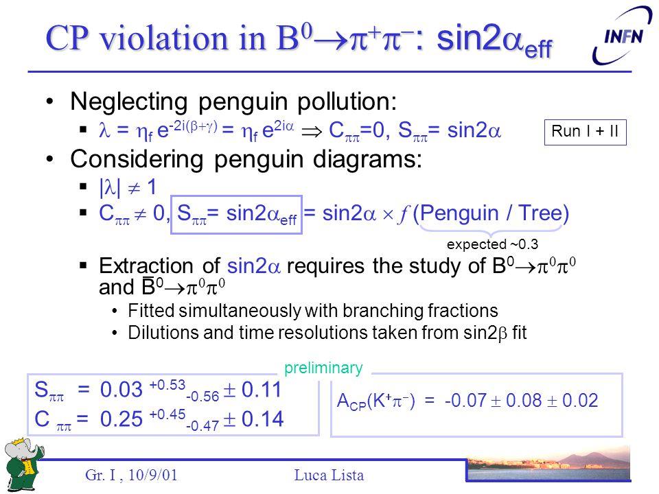 Gr. I, 10/9/01 Luca Lista CP violation in B 0     : sin2  eff Neglecting penguin pollution:  =  f e -2i(  ) =  f e 2i   C  =0, S  =