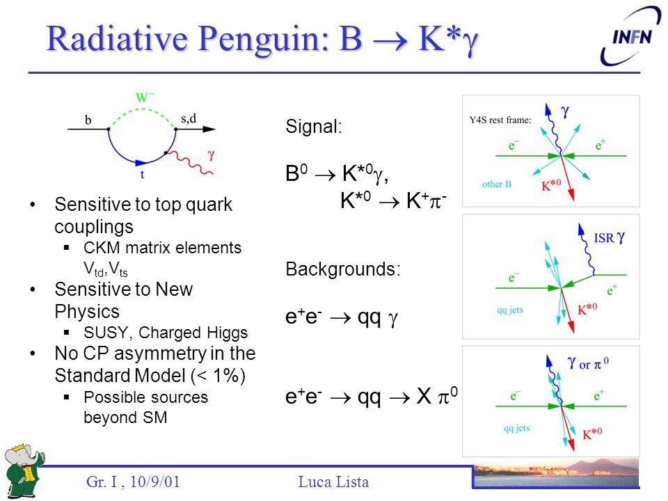 Gr. I, 10/9/01 Luca Lista Radiative Penguin: B  K*  Signal: B 0  K* 0 , K* 0  K +  - Backgrounds: e + e -  qq  e + e -  qq  X  0 Sensitive