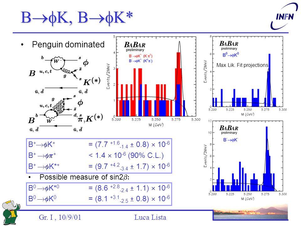 Gr. I, 10/9/01 Luca Lista B  K, B  K* Penguin dominated B +  K + = (7.7 +1.6 -1.4  0.8)  10 -6 B +   < 1.4  10 -6 (90% C.L.) B +  K* +