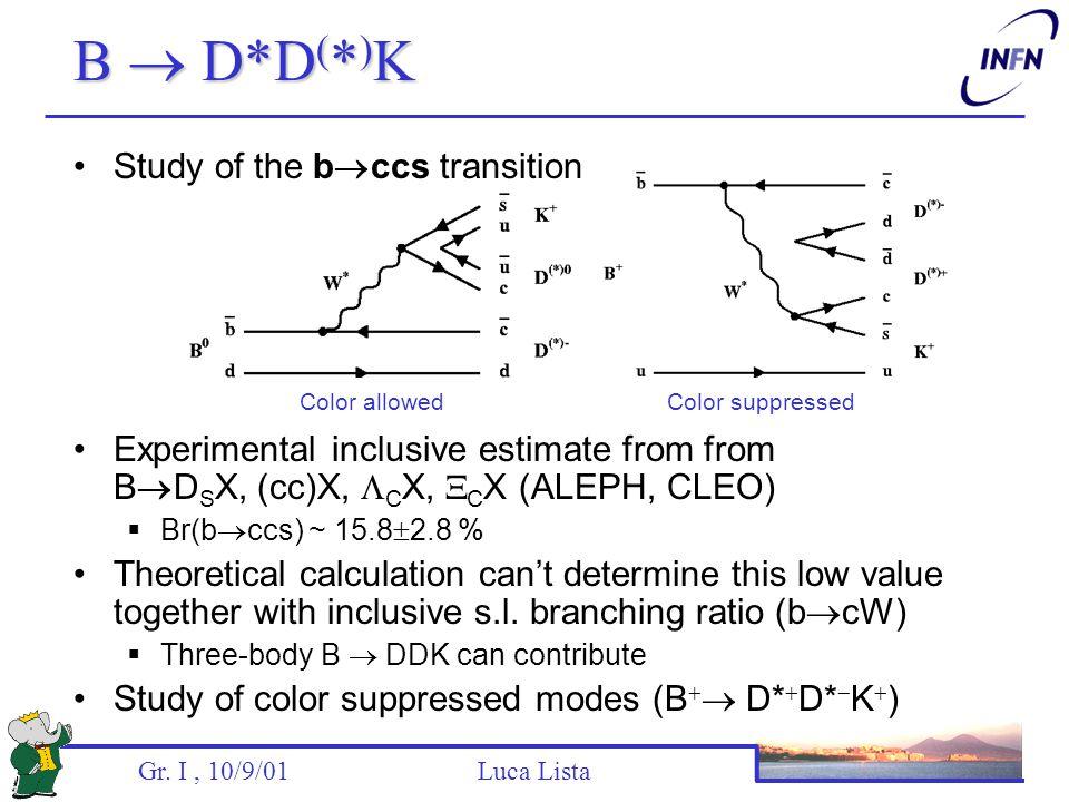 Gr. I, 10/9/01 Luca Lista B  D*D ( * ) K Study of the b  ccs transition Experimental inclusive estimate from from B  D S X, (cc)X,  C X,  C X (AL