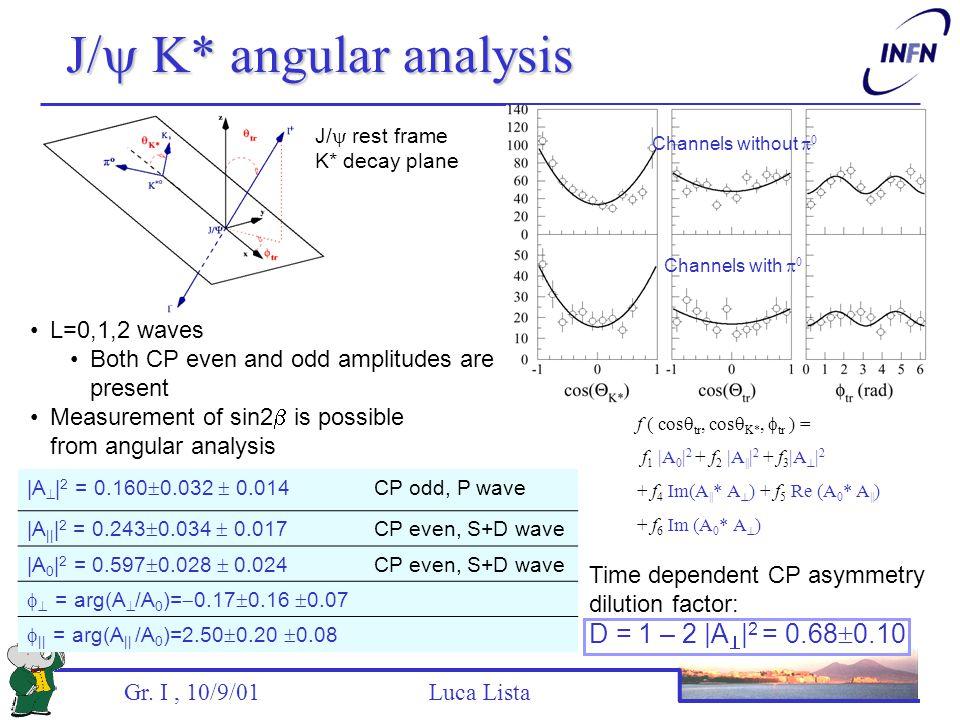 Gr. I, 10/9/01 Luca Lista J/  K* angular analysis |A  | 2 = 0.160  0.032  0.014 CP odd, P wave |A || | 2 = 0.243  0.034  0.017 CP even, S+D wave