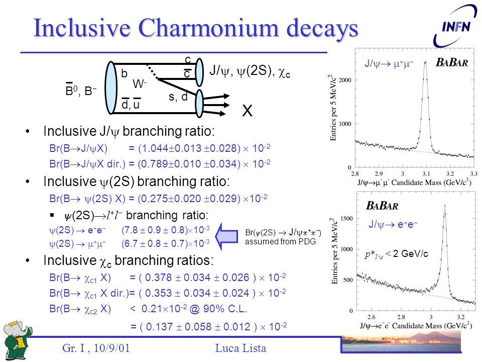 Gr. I, 10/9/01 Luca Lista Inclusive Charmonium decays Inclusive J/  branching ratio: Br(B  J/  X) = (1.044  0.013  0.028)  10 -2 Br(B  J/  X d