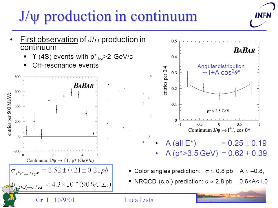 Gr. I, 10/9/01 Luca Lista J/  production in continuum  Color singles prediction:   0.8 pb A  –0.8,  NRQCD (c.o.) prediction:   2.8 pb 0.6<A<1.