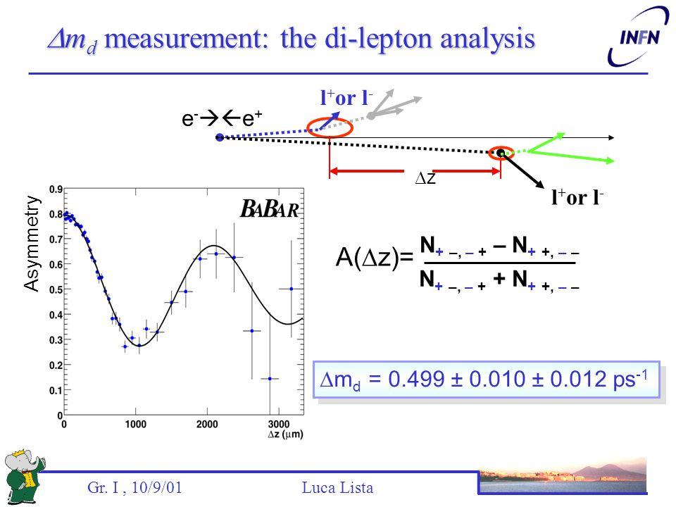 Gr. I, 10/9/01 Luca Lista  m d measurement: the di-lepton analysis e -  e + zz l + or l - N + –, – + – N + +, – – N + –, – + + N + +, – – A(  z)