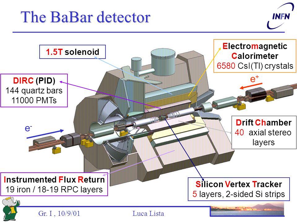 Gr. I, 10/9/01 Luca Lista The BaBar detector Electromagnetic Calorimeter 6580 CsI(Tl) crystals Instrumented Flux Return 19 iron / 18-19 RPC layers Dri