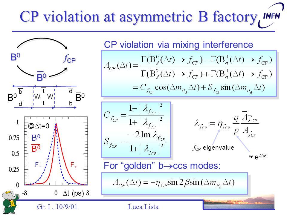 Gr. I, 10/9/01 Luca Lista CP violation at asymmetric B factory CP violation via mixing interference @ t=0 B0B0 B0B0  t (ps) FF FF B0B0B0B0 f CP