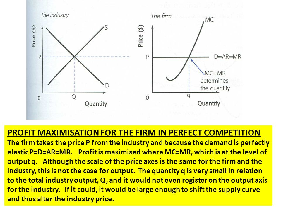PROFIT MAXIMISATION FOR THE FIRM IN PERFECT COMPETITION The firm takes the price P from the industry and because the demand is perfectly elastic P=D=A