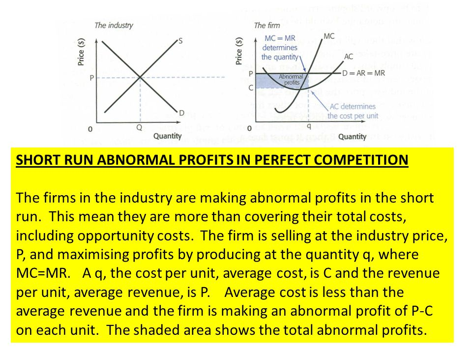 SHORT RUN ABNORMAL PROFITS IN PERFECT COMPETITION The firms in the industry are making abnormal profits in the short run. This mean they are more than