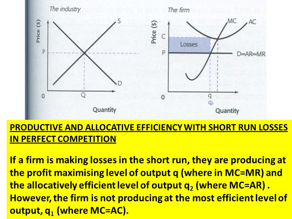 PRODUCTIVE AND ALLOCATIVE EFFICIENCY WITH SHORT RUN LOSSES IN PERFECT COMPETITION If a firm is making losses in the short run, they are producing at t