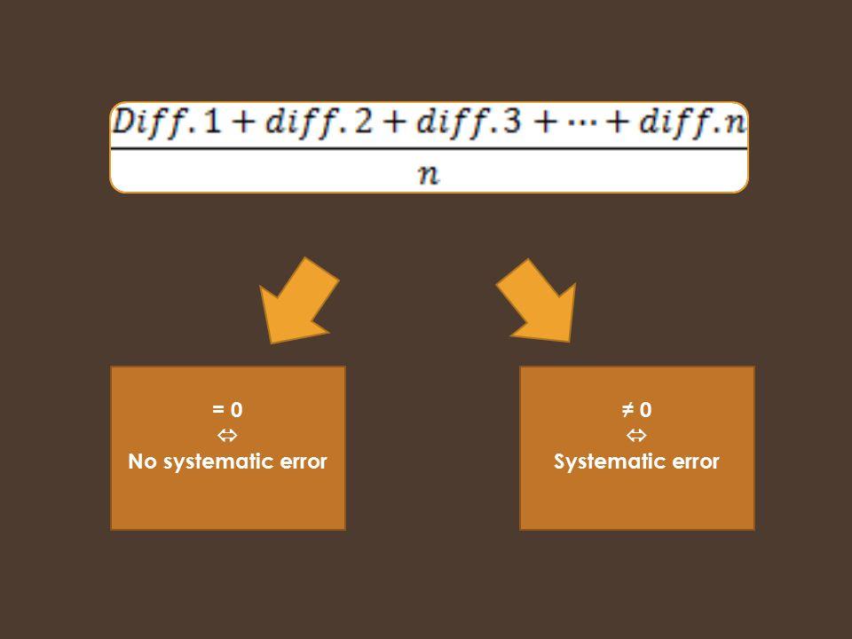 = 0  No systematic error ≠ 0  Systematic error