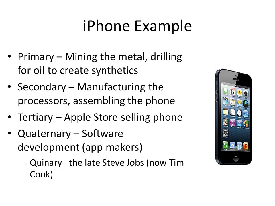 iPhone Example Primary – Mining the metal, drilling for oil to create synthetics Secondary – Manufacturing the processors, assembling the phone Tertia