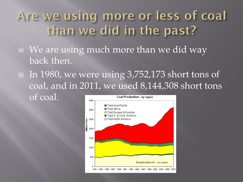  We are using much more than we did way back then.  In 1980, we were using 3,752,173 short tons of coal, and in 2011, we used 8,144,308 short tons o