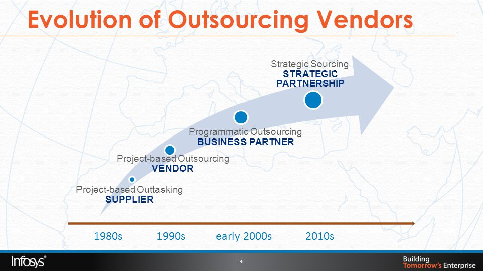 Project-based Outtasking SUPPLIER Project-based Outsourcing VENDOR Programmatic Outsourcing BUSINESS PARTNER Strategic Sourcing STRATEGIC PARTNERSHIP 1980s1990searly 2000s2010s Evolution of Outsourcing Vendors 4