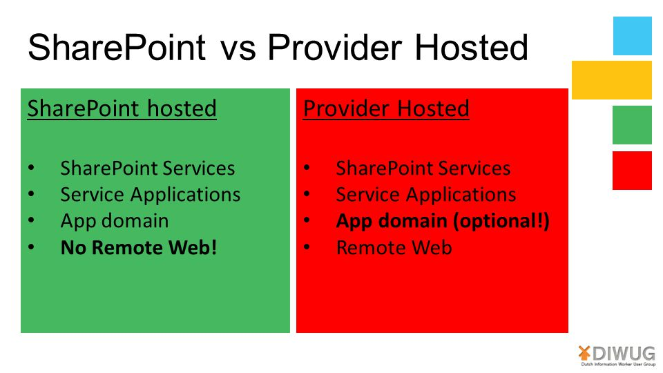SharePoint vs Provider Hosted SharePoint hosted SharePoint Services Service Applications App domain No Remote Web.