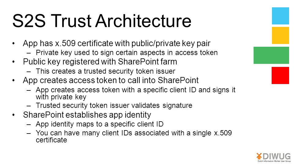 S2S Trust Architecture App has x.509 certificate with public/private key pair –Private key used to sign certain aspects in access token Public key registered with SharePoint farm –This creates a trusted security token issuer App creates access token to call into SharePoint –App creates access token with a specific client ID and signs it with private key –Trusted security token issuer validates signature SharePoint establishes app identity –App identity maps to a specific client ID –You can have many client IDs associated with a single x.509 certificate
