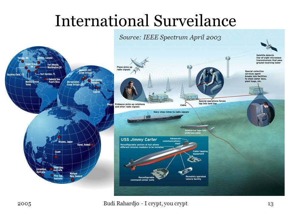 2005Budi Rahardjo - I crypt, you crypt13 International Surveilance Source: IEEE Spectrum April 2003