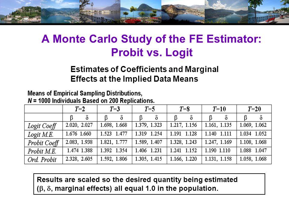 A Monte Carlo Study of the FE Estimator: Probit vs.