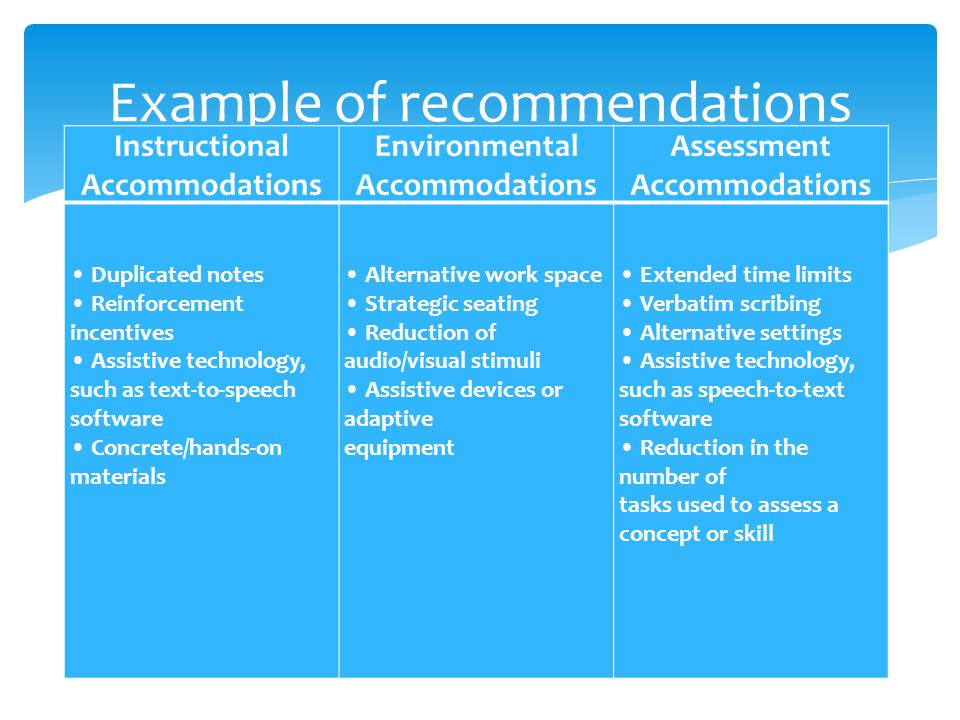 Example of recommendations Instructional Accommodations Environmental Accommodations Assessment Accommodations Duplicated notes Reinforcement incentiv