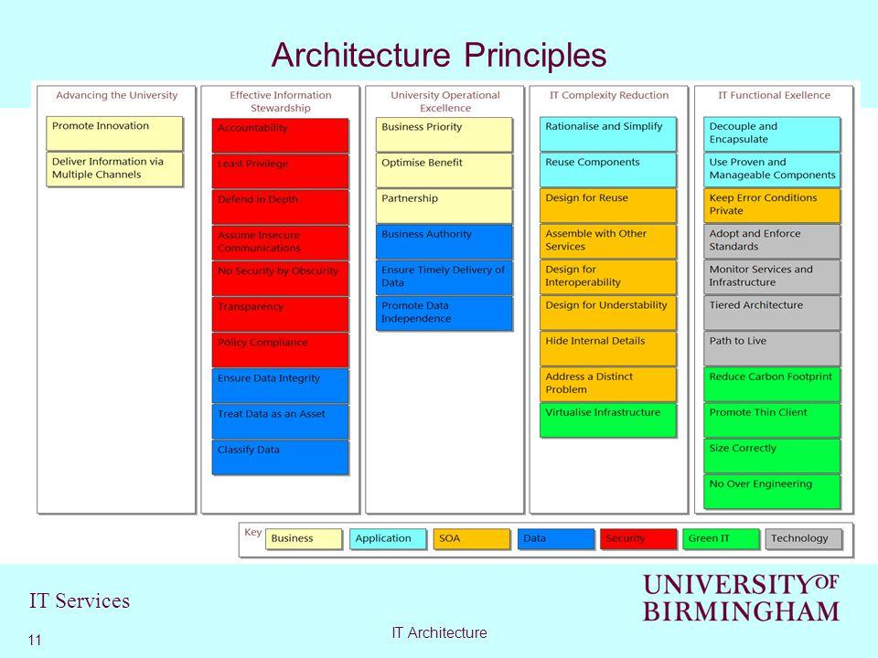 IT Services Architecture Principles 11 IT Architecture