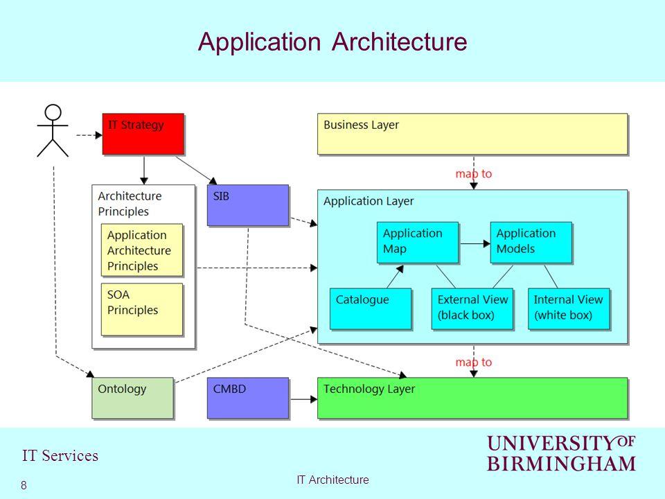 IT Services Application Architecture 8 IT Architecture