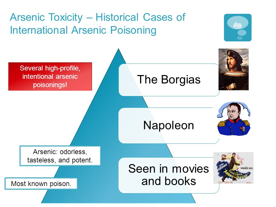 Arsenic Toxicity – Historical Cases of International Arsenic Poisoning The Borgias Napoleon Seen in movies and books Arsenic: odorless, tasteless, and potent.