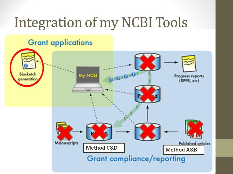 Integration of my NCBI Tools Method A&B Method C&D